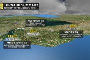 Environment Canad confirms three Southwestern Ontario tornadoes last week