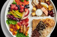 Canada's Food Guide: eat less processed food, more plants please