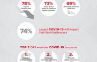 SURVEY: 78 per cent of OFA members expect revenue loss because of COVID-19